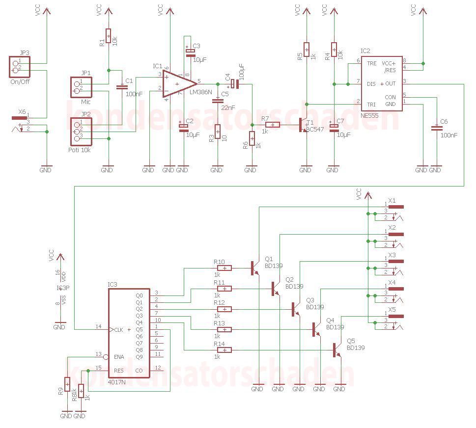 How2] Lichtorgel